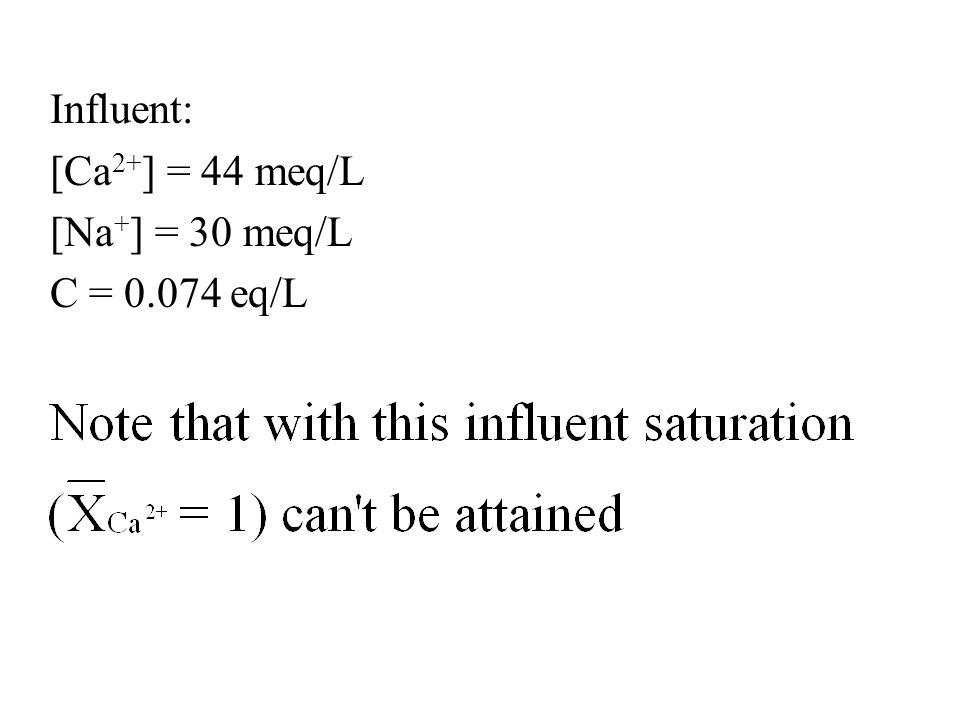 Influent: [Ca2+] = 44 meq/L [Na+] = 30 meq/L C = 0.074 eq/L